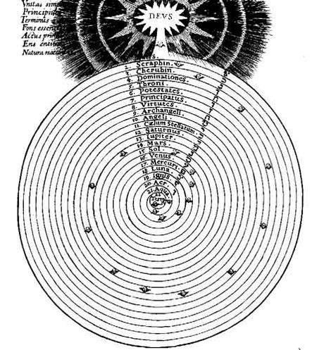 Ptolemaic2